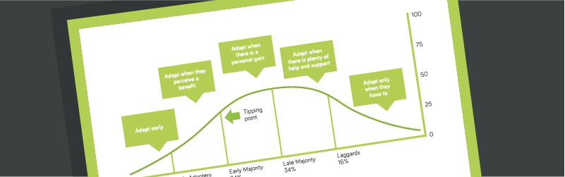 Getting to the tipping point in organisational change