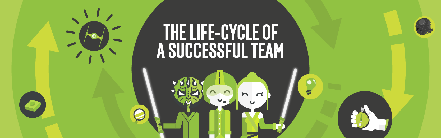 The life-cycle of successful teams